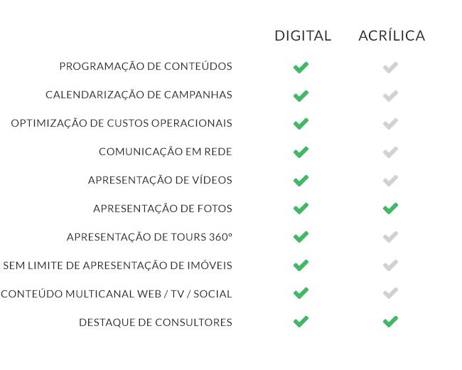 imovideo_montras_digitais_versos_acrlicas